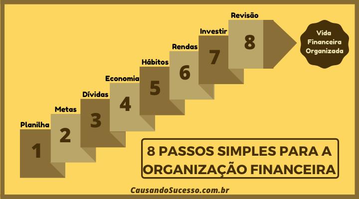 Organização Financeira em 8 Passos