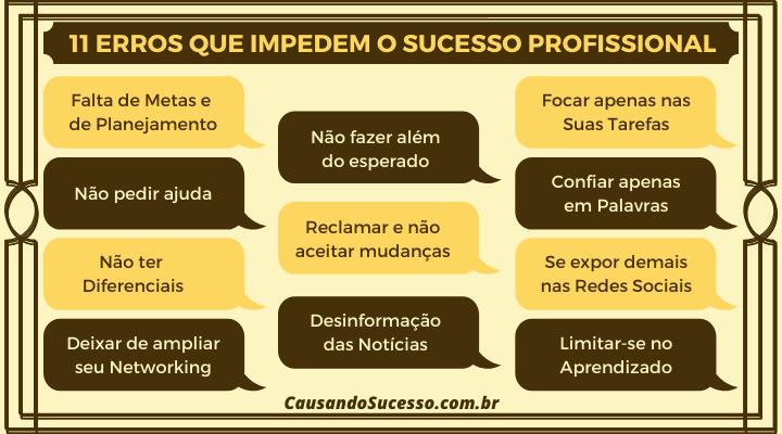 11 Erros para não ter Sucesso Profissional